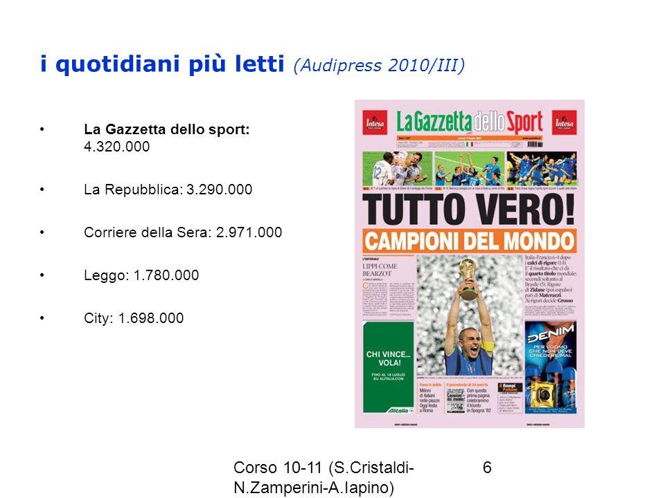 i quotidiani più letti (Audipress 2010/III)