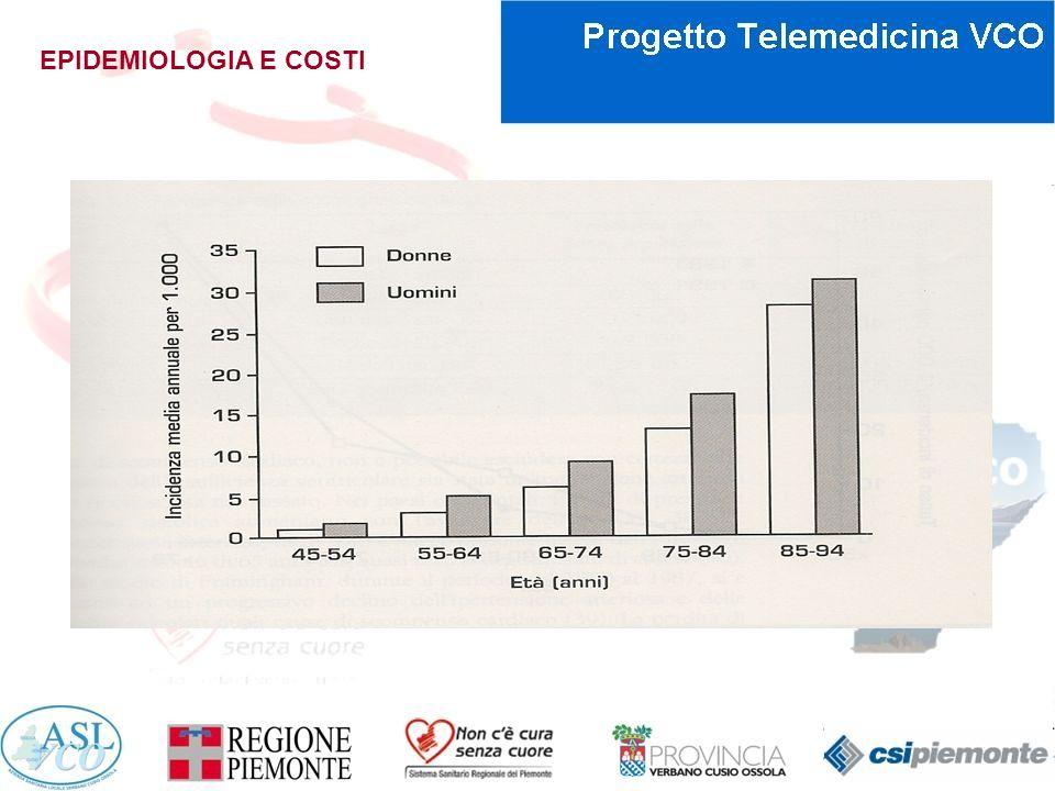EPIDEMIOLOGIA E COSTI