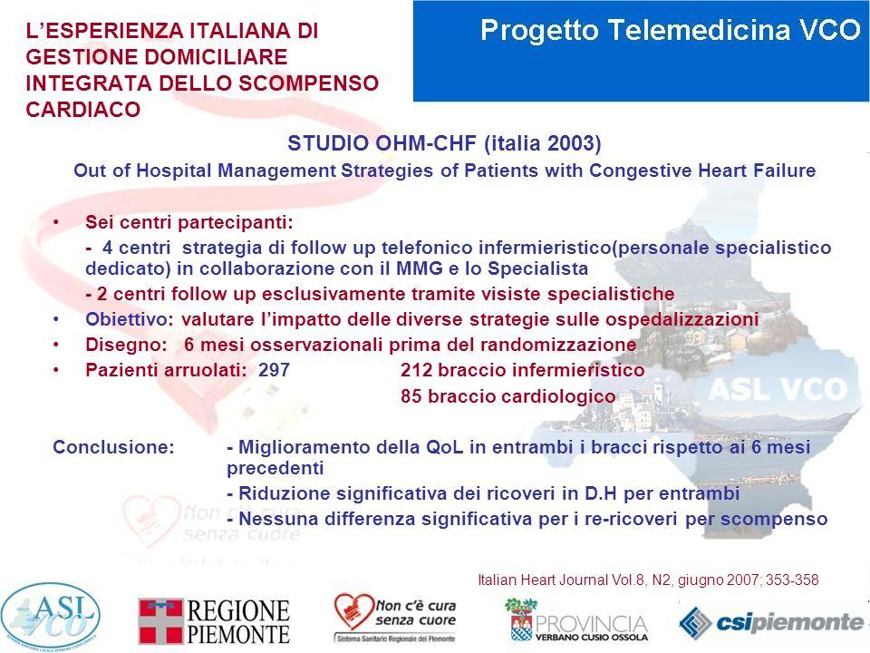 STUDIO OHM-CHF (italia 2003)