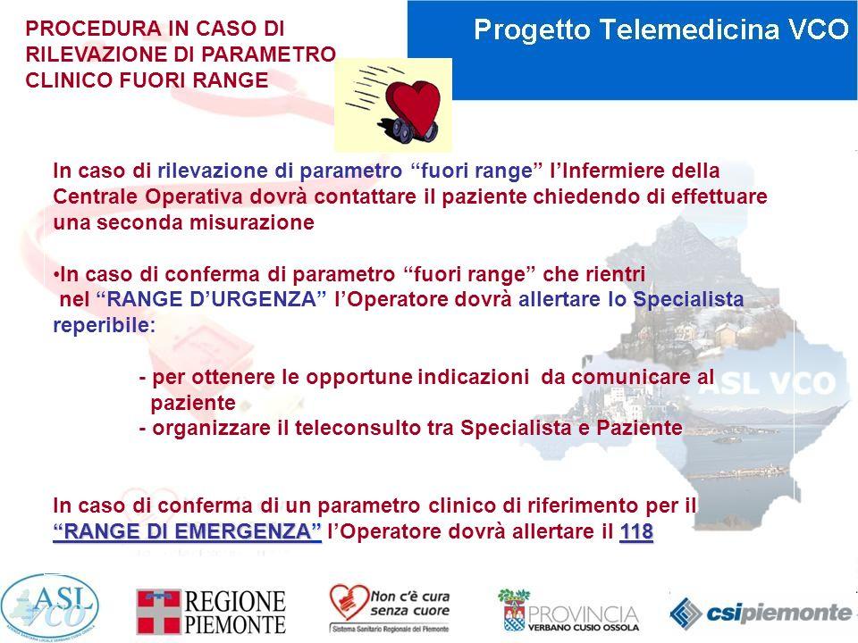 PROCEDURA IN CASO DI RILEVAZIONE DI PARAMETRO CLINICO FUORI RANGE