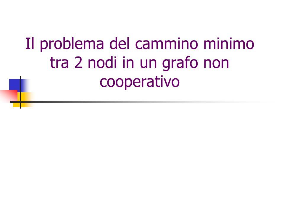 Il problema del cammino minimo tra 2 nodi in un grafo non cooperativo
