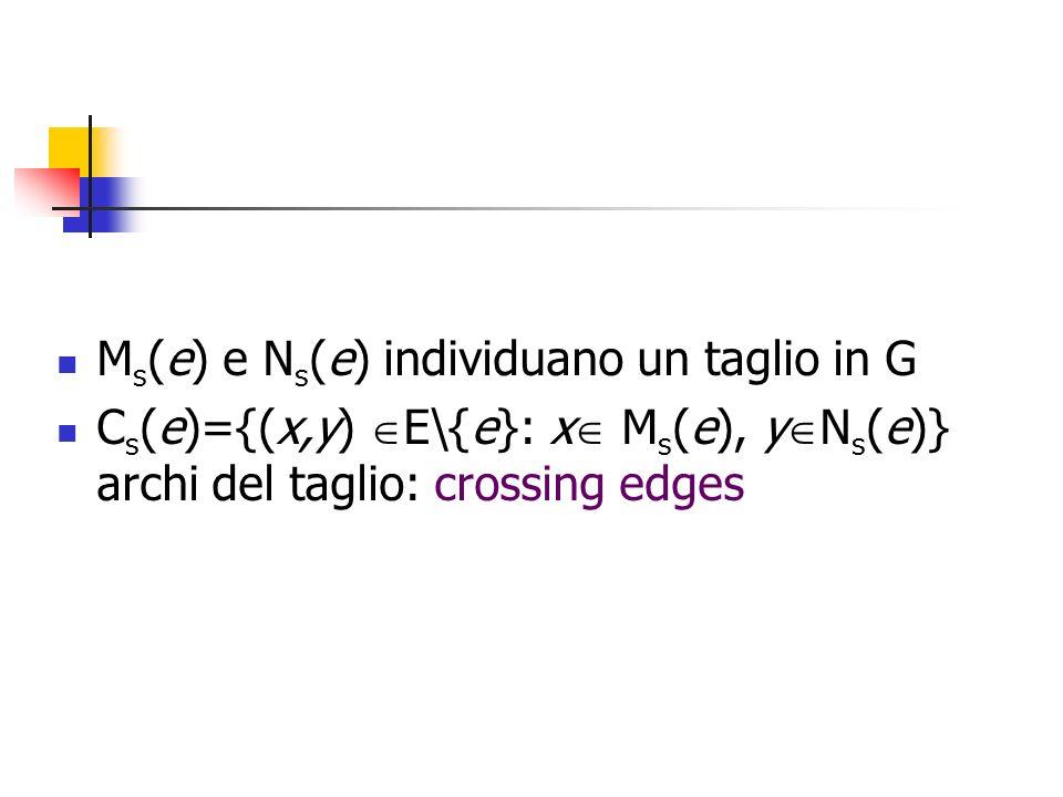 Ms(e) e Ns(e) individuano un taglio in G