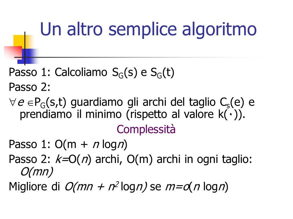 Un altro semplice algoritmo