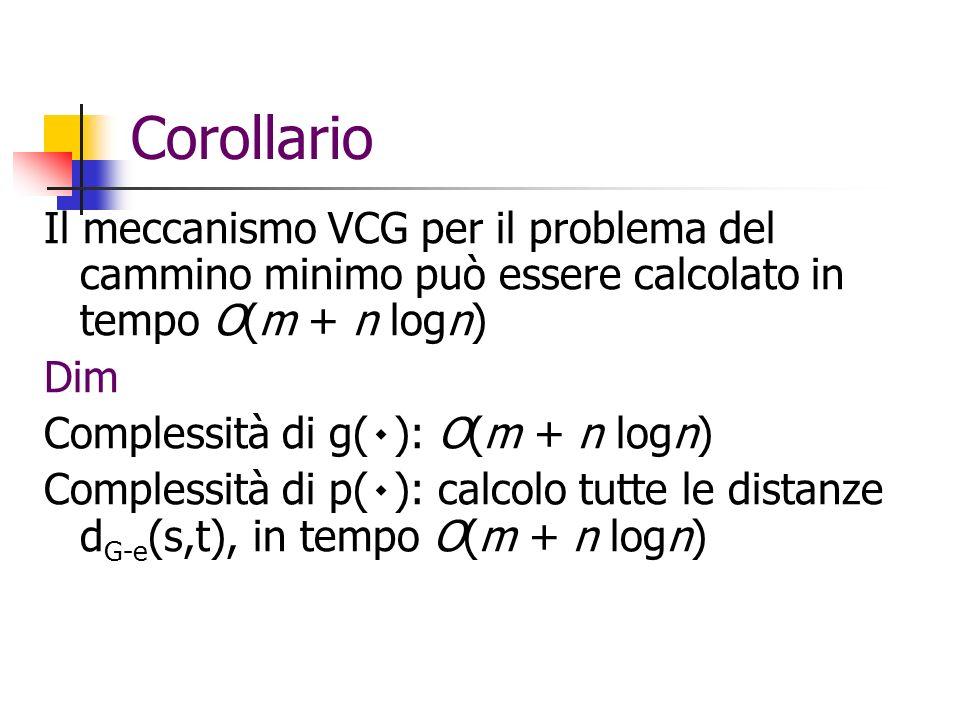 Corollario Il meccanismo VCG per il problema del cammino minimo può essere calcolato in tempo O(m + n logn)