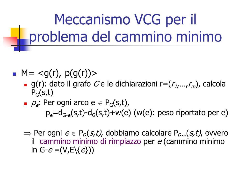 Meccanismo VCG per il problema del cammino minimo