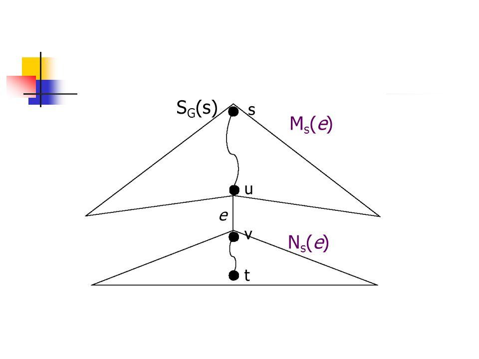SG(s) s Ms(e) u e v Ns(e) t