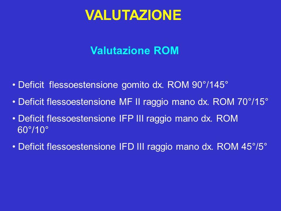 VALUTAZIONE Valutazione ROM