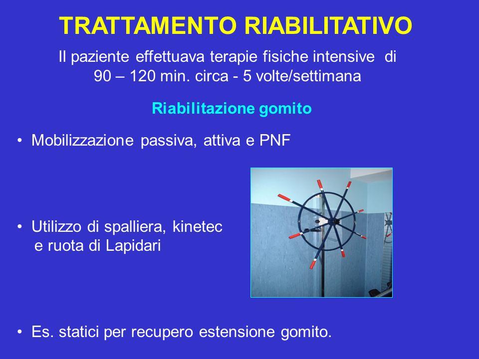 TRATTAMENTO RIABILITATIVO Riabilitazione gomito