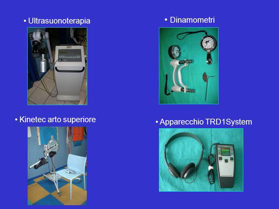 Dinamometri Ultrasuonoterapia Kinetec arto superiore