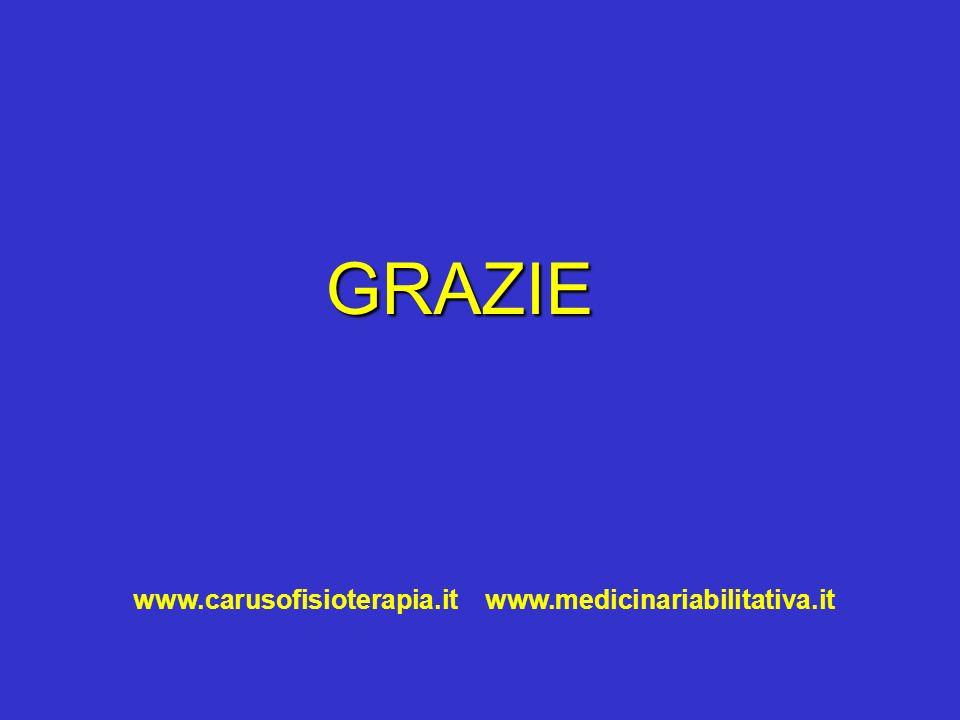 www.carusofisioterapia.it www.medicinariabilitativa.it