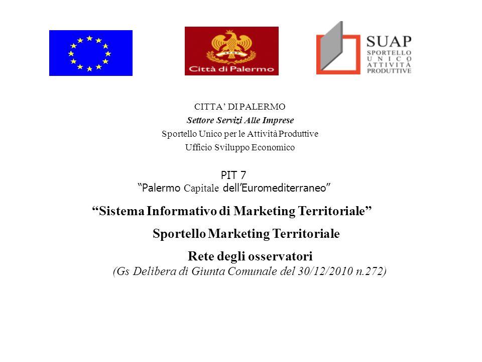 Sistema Informativo di Marketing Territoriale