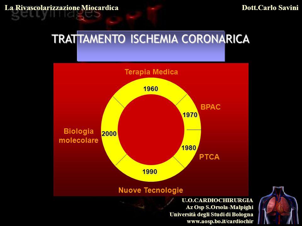 TRATTAMENTO ISCHEMIA CORONARICA