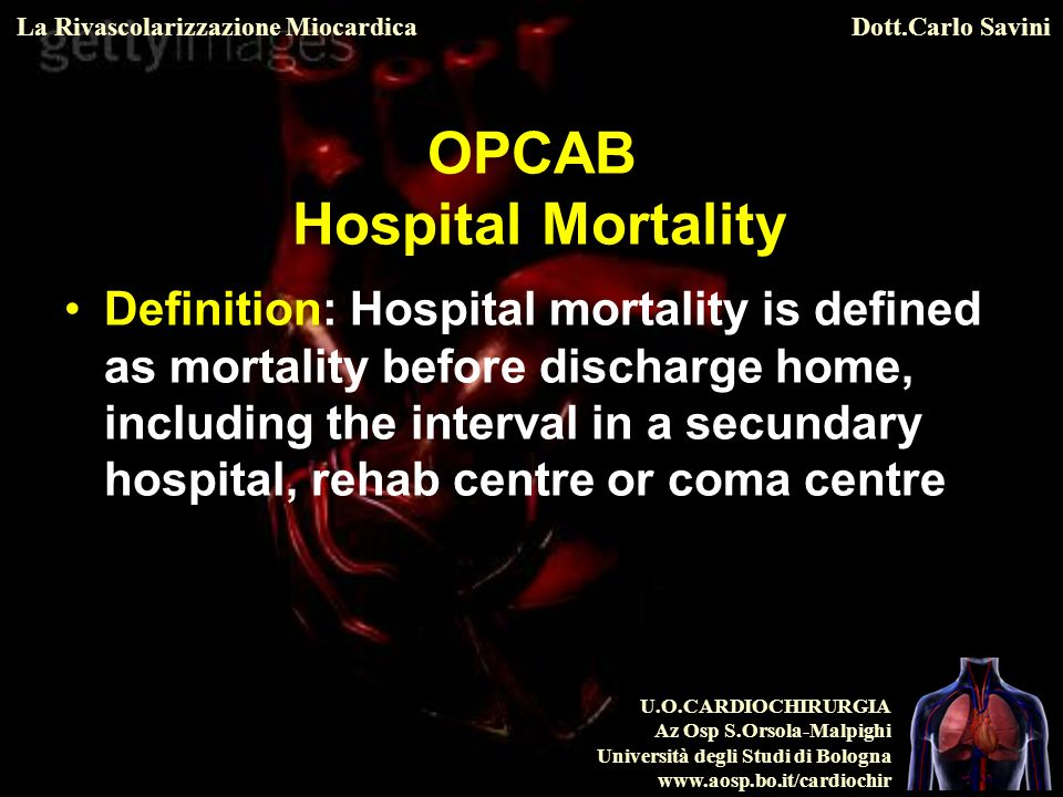 OPCAB Hospital Mortality