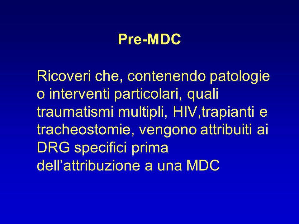Pre-MDC