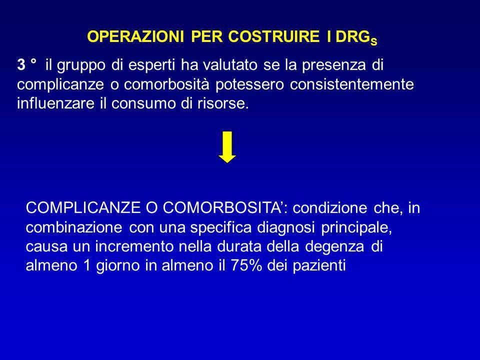 OPERAZIONI PER COSTRUIRE I DRGS