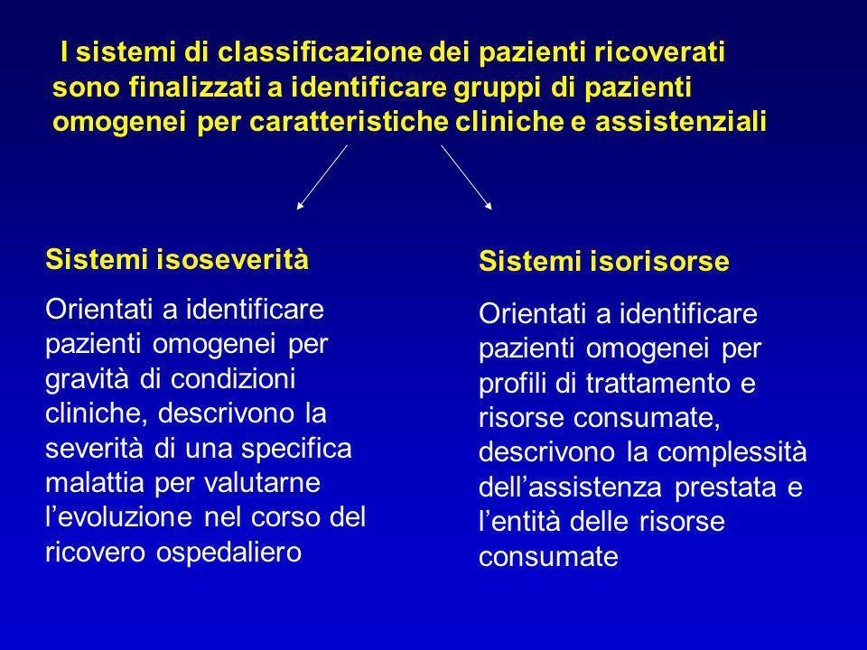 I sistemi di classificazione dei pazienti ricoverati sono finalizzati a identificare gruppi di pazienti omogenei per caratteristiche cliniche e assistenziali