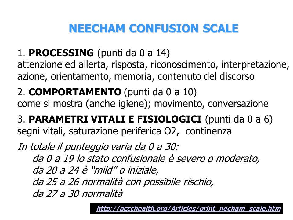 NEECHAM CONFUSION SCALE