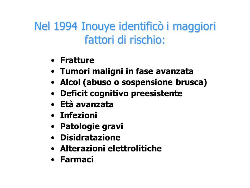 Nel 1994 Inouye identificò i maggiori fattori di rischio: