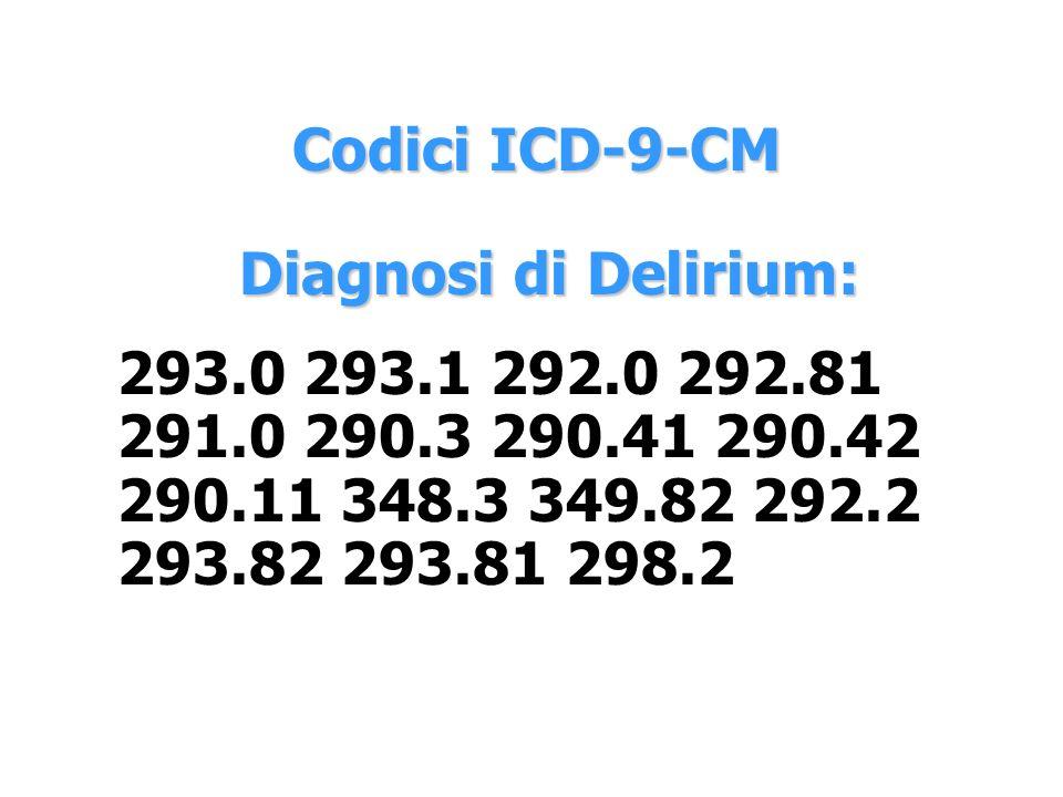 Codici ICD-9-CM Diagnosi di Delirium: 293.0 293.1 292.0 292.81 291.0 290.3 290.41 290.42 290.11 348.3 349.82 292.2 293.82 293.81 298.2.