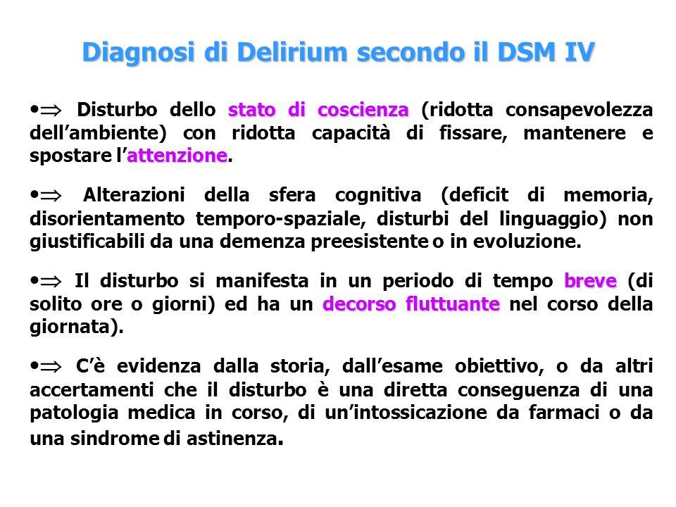 Diagnosi di Delirium secondo il DSM IV