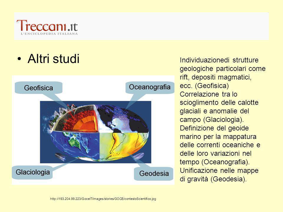 Altri studi Individuazionedi strutture geologiche particolari come rift, depositi magmatici, ecc. (Geofisica)