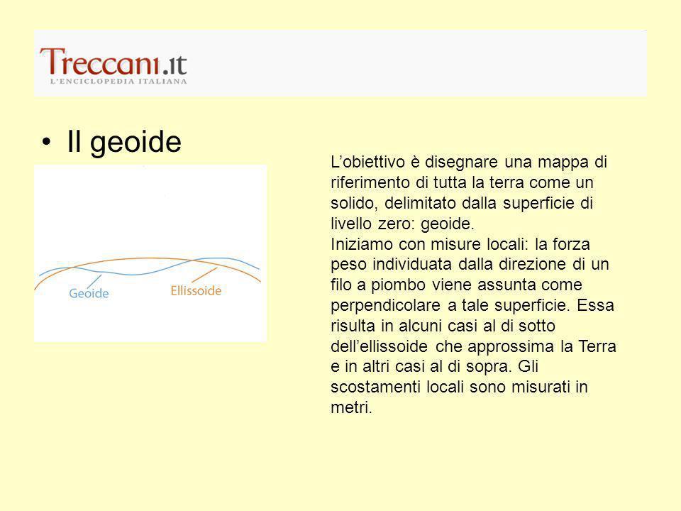 Il geoide L'obiettivo è disegnare una mappa di riferimento di tutta la terra come un solido, delimitato dalla superficie di livello zero: geoide.