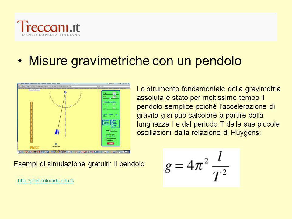 Misure gravimetriche con un pendolo