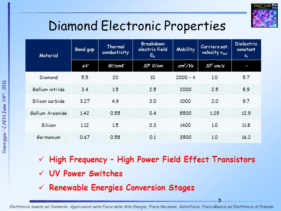 Diamond Electronic Properties