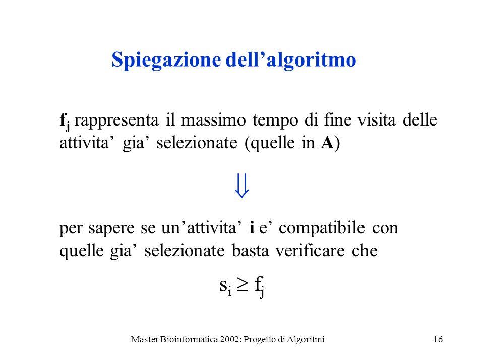 Spiegazione dell'algoritmo