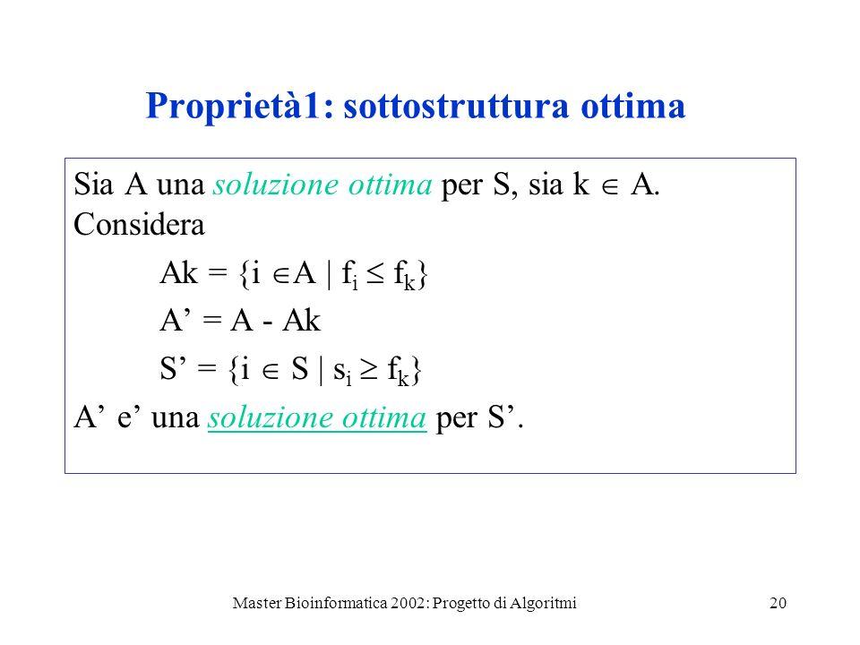Proprietà1: sottostruttura ottima