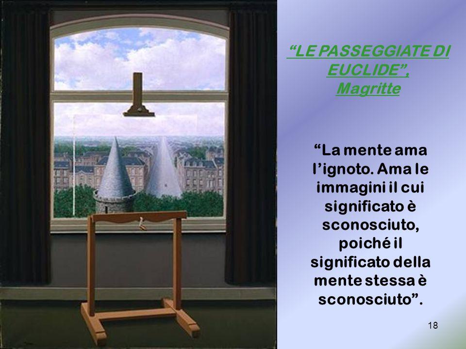 LE PASSEGGIATE DI EUCLIDE , Magritte