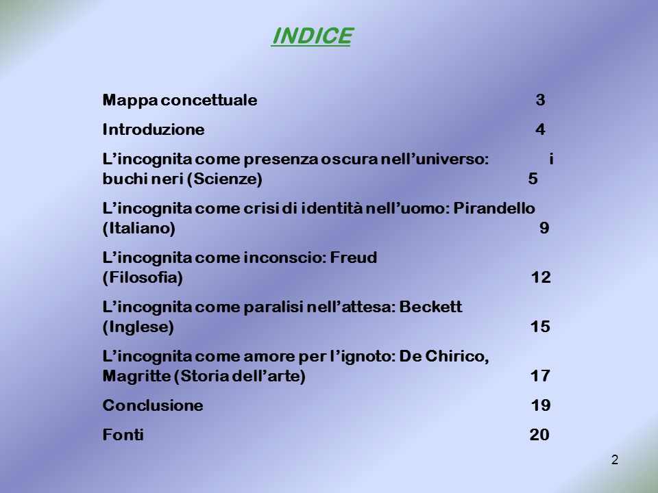 INDICE Mappa concettuale 3 Introduzione 4