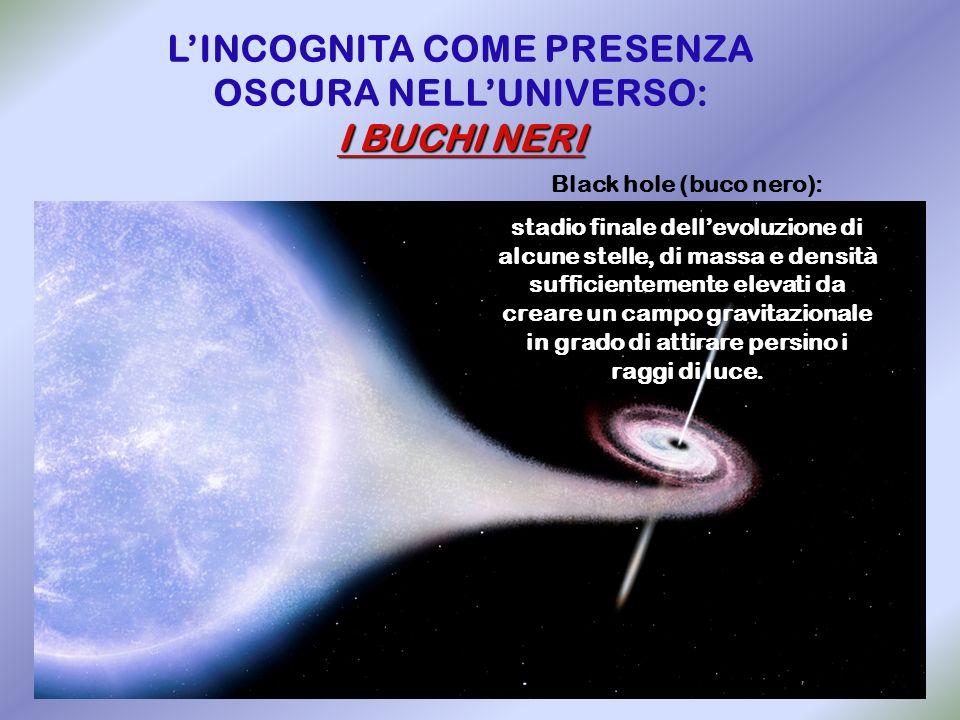 L'INCOGNITA COME PRESENZA OSCURA NELL'UNIVERSO: I BUCHI NERI