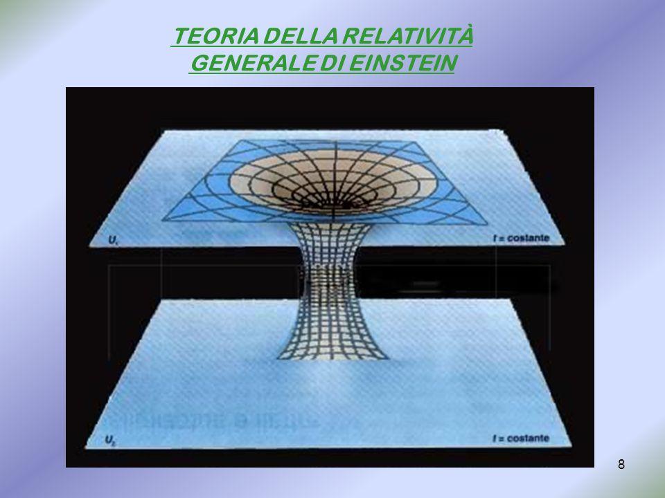 TEORIA DELLA RELATIVITÀ GENERALE DI EINSTEIN