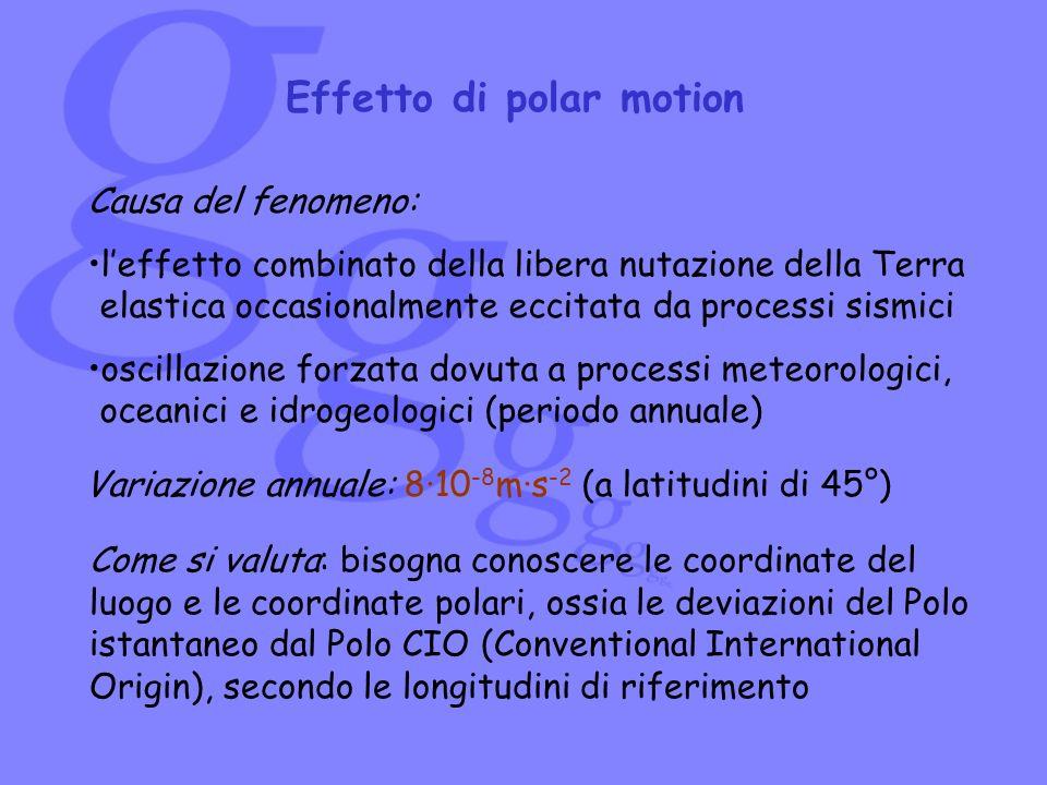 Effetto di polar motion