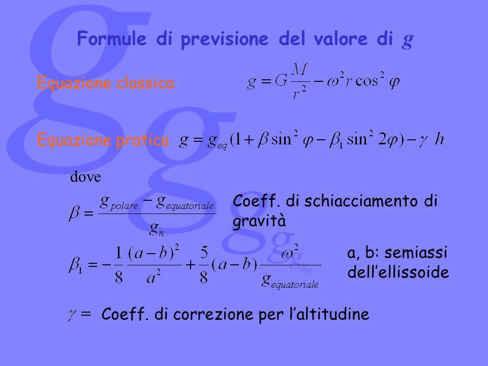 Formule di previsione del valore di g
