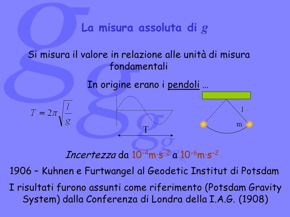 La misura assoluta di g Si misura il valore in relazione alle unità di misura fondamentali. In origine erano i pendoli …
