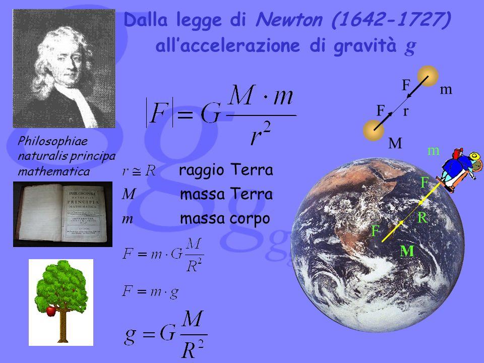 Dalla legge di Newton (1642-1727) all'accelerazione di gravità g