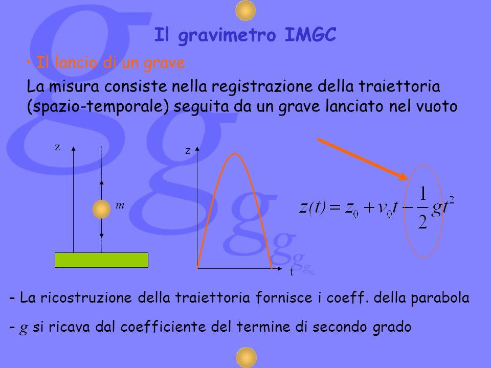 Il gravimetro IMGC Il lancio di un grave