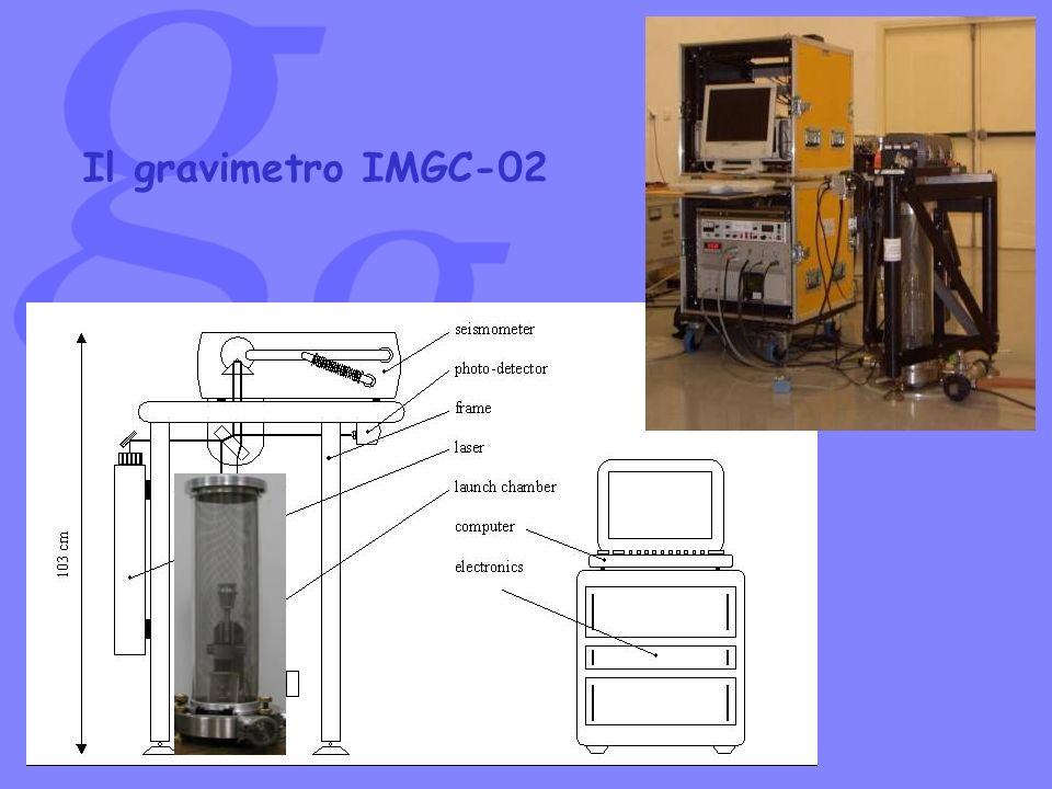 Il gravimetro IMGC-02