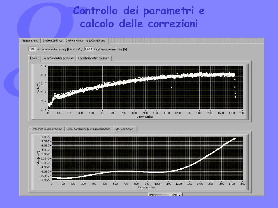 Controllo dei parametri e calcolo delle correzioni