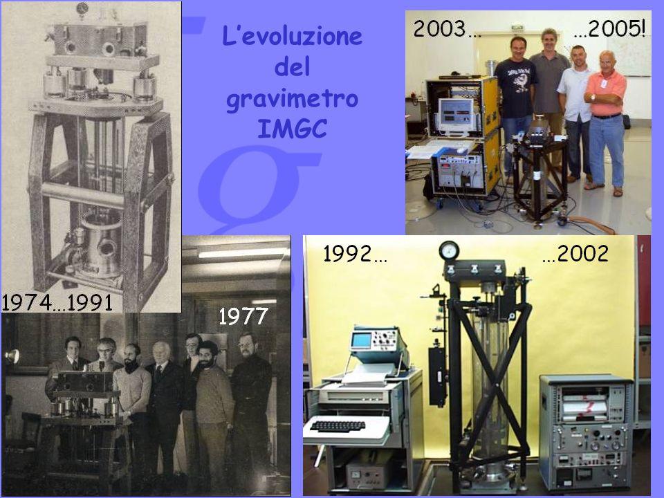 L'evoluzione del gravimetro IMGC