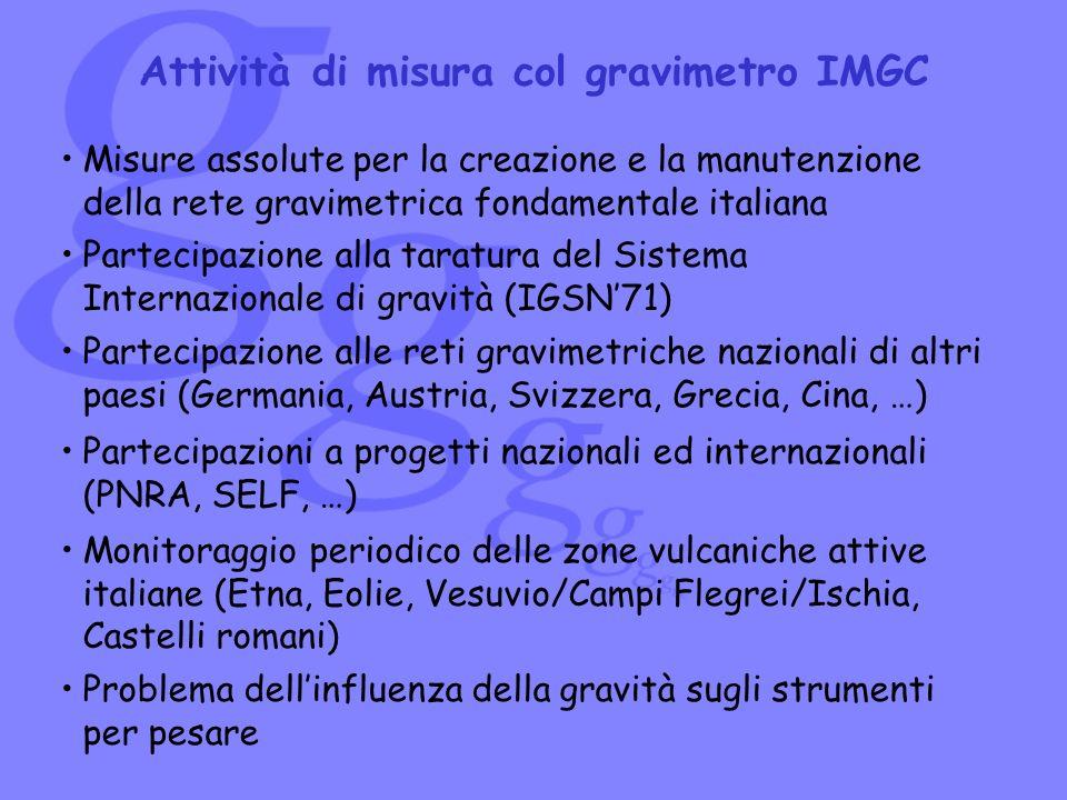 Attività di misura col gravimetro IMGC