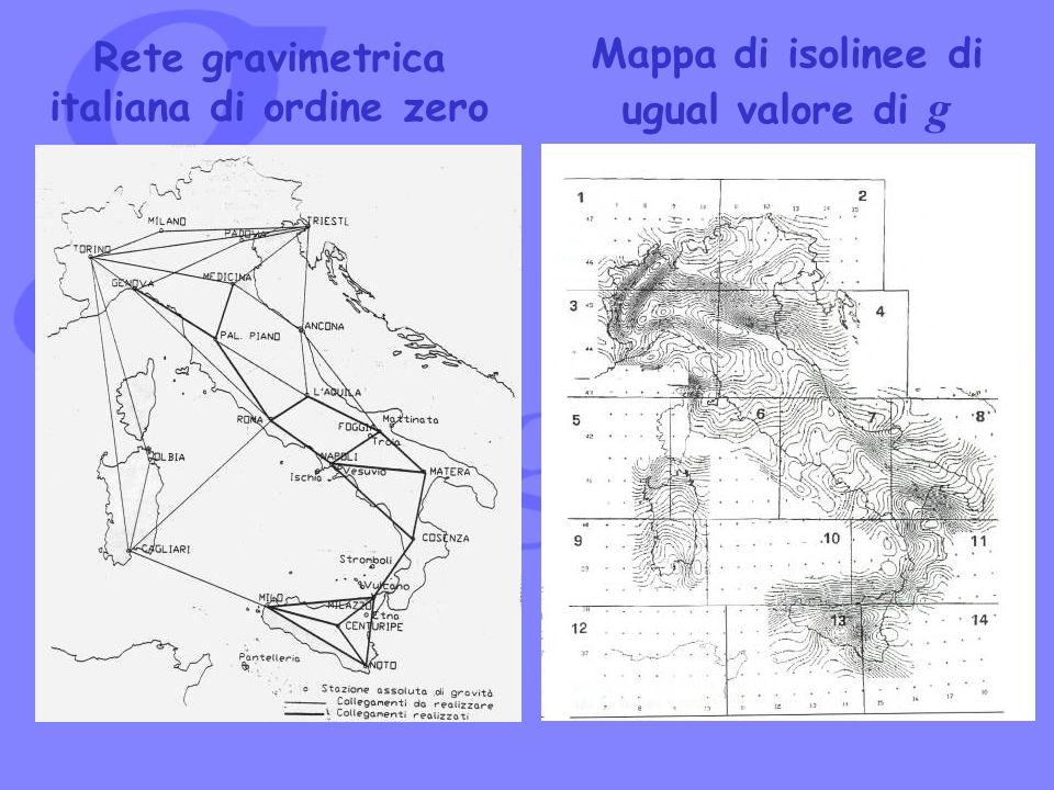 Rete gravimetrica italiana di ordine zero