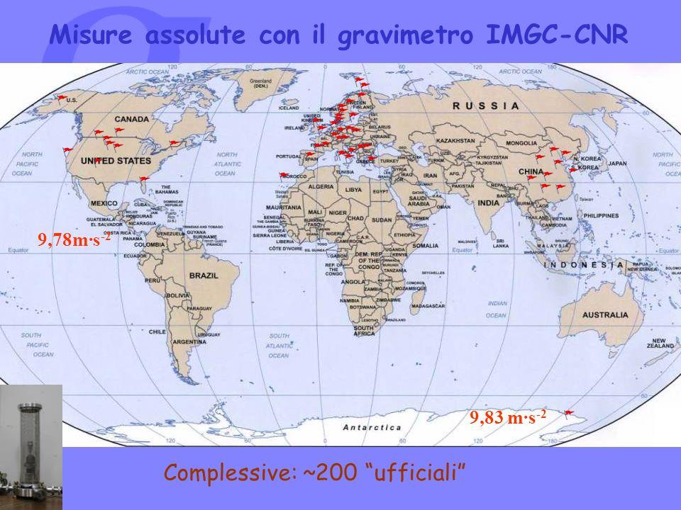 Misure assolute con il gravimetro IMGC-CNR