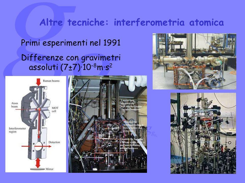 Altre tecniche: interferometria atomica