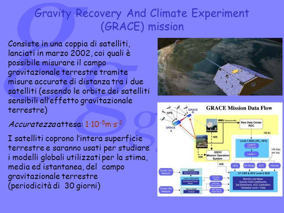Gravity Recovery And Climate Experiment (GRACE) mission