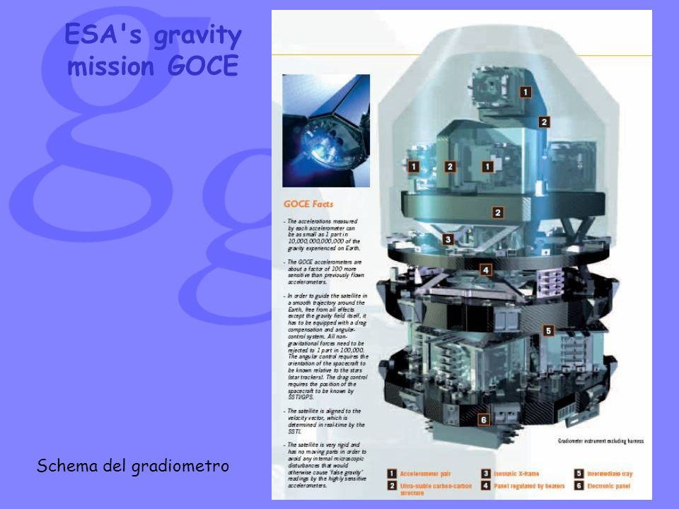 ESA s gravity mission GOCE