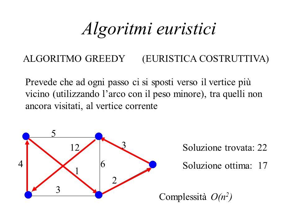 Algoritmi euristici ALGORITMO GREEDY (EURISTICA COSTRUTTIVA)