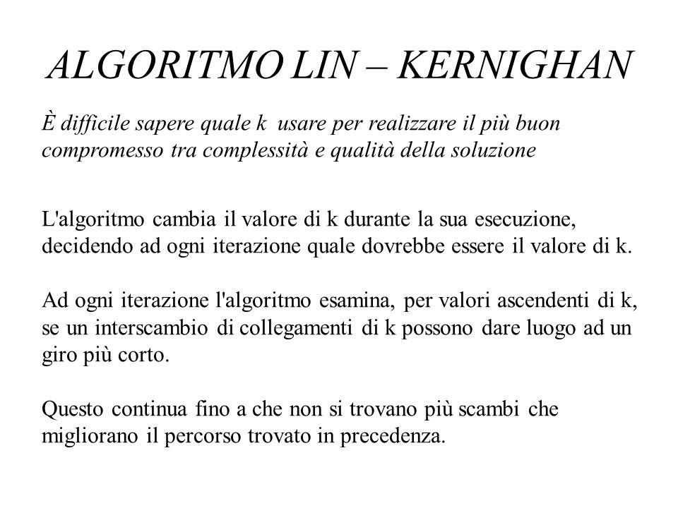 ALGORITMO LIN – KERNIGHAN